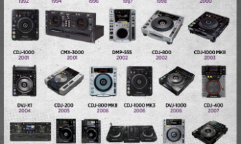 History of Pioneer CDJ