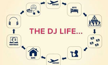 DJ Life Cycle
